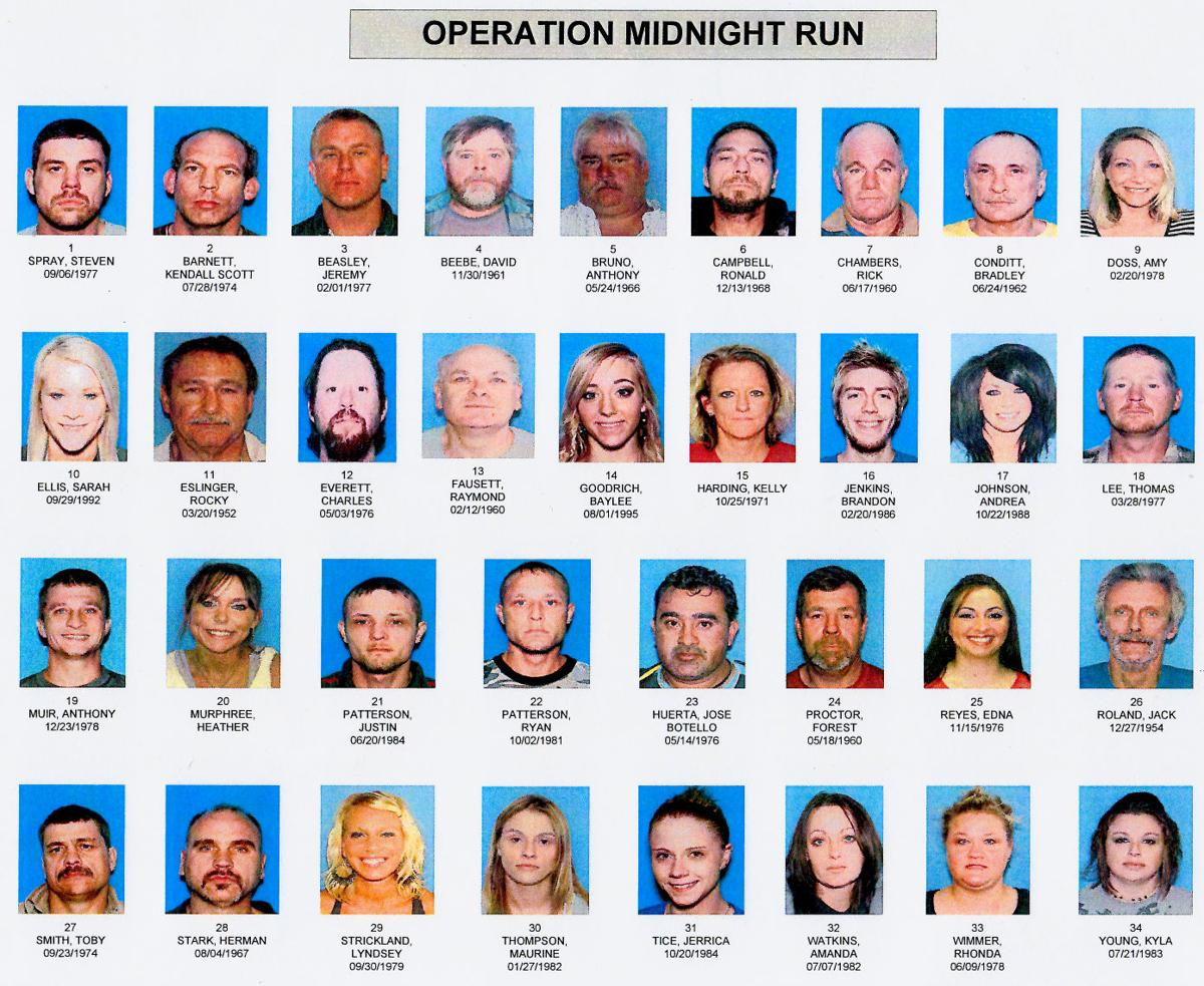 Multi-county meth, heroin trafficking ring busted | Local News