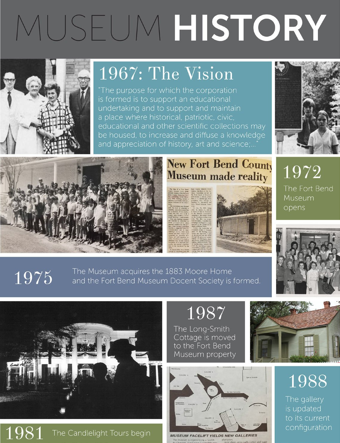 Fort Bend County History Association