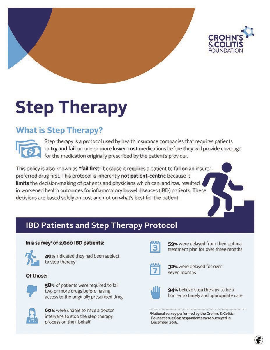 Overcoming barriers to disease treatment