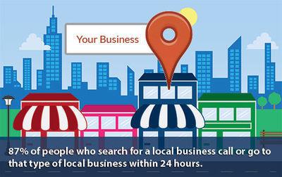 Local SEO for Businesses. | BH Digital Marketing Services | Fredericksburg VA