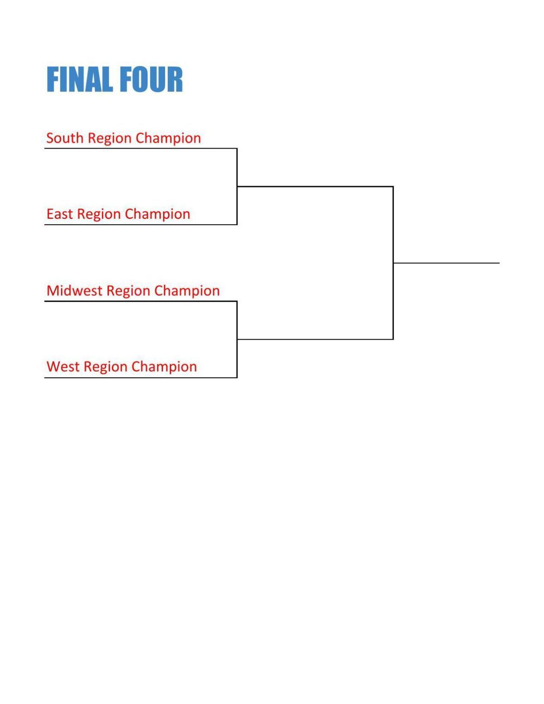 FLS Madness - Final Four Bracket