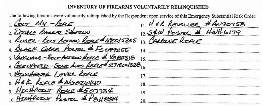 Inventory of firearms seized under Emergency Substantial Risk Order
