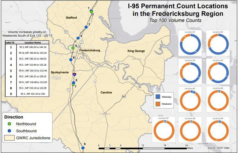 I-95 Traffic Volume Chart