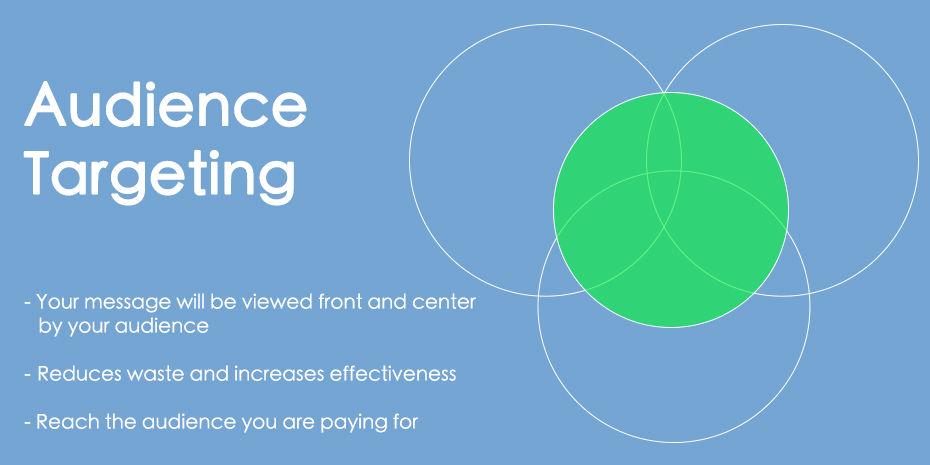 Mulit-location marketing for local SEO | BH Digital Services | Fredericksburg VA
