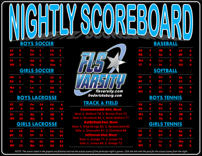 FLS Nightly Scoreboard Graphic - Spring Sports