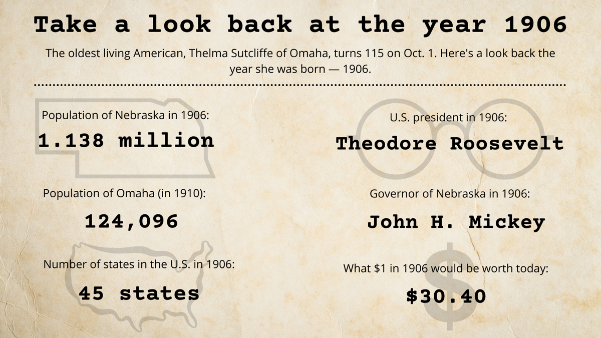 Take a look back at the year 1906