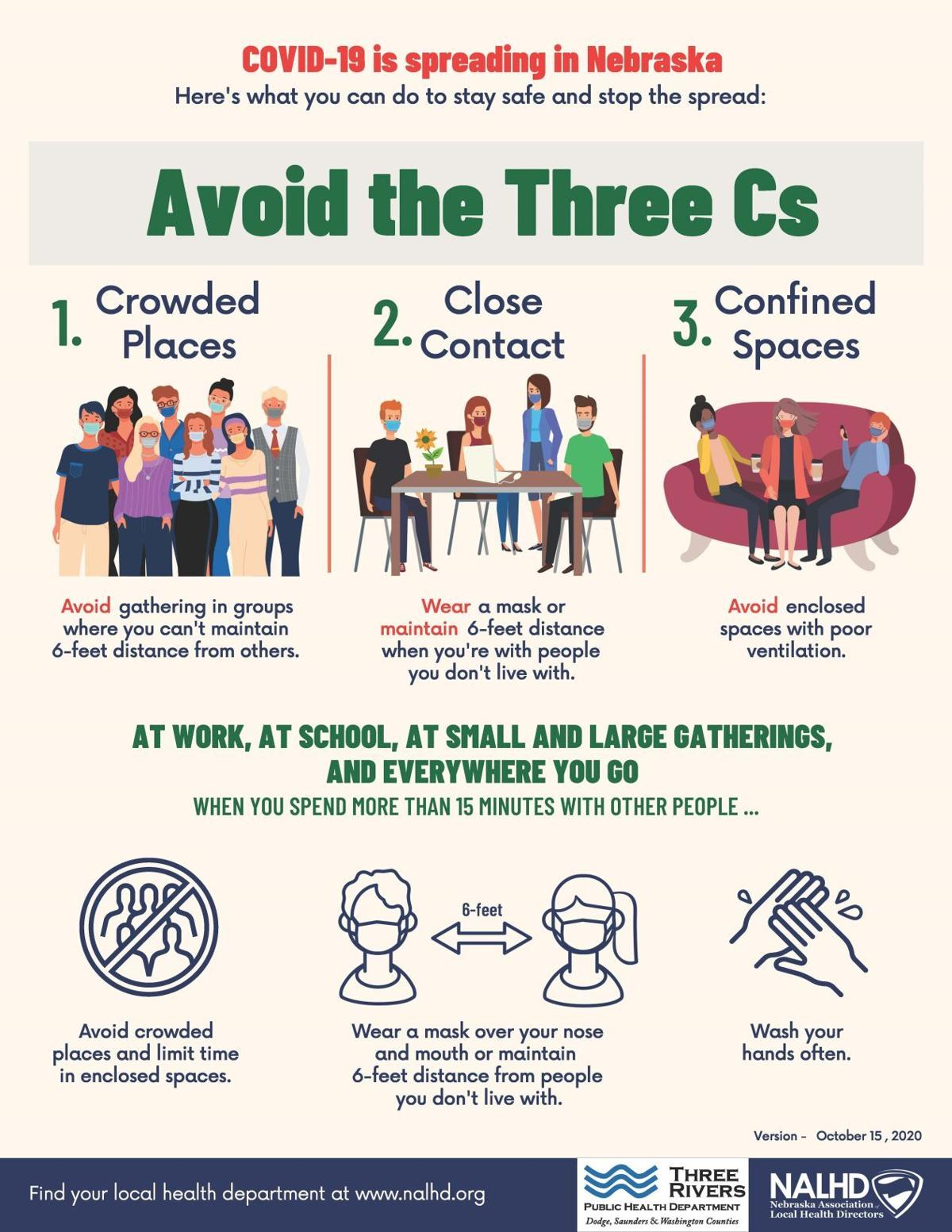 Avoid the Three Cs