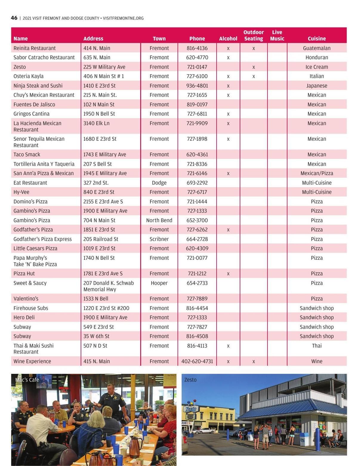 Visit Fremont and Dodge County 2021 46.pdf