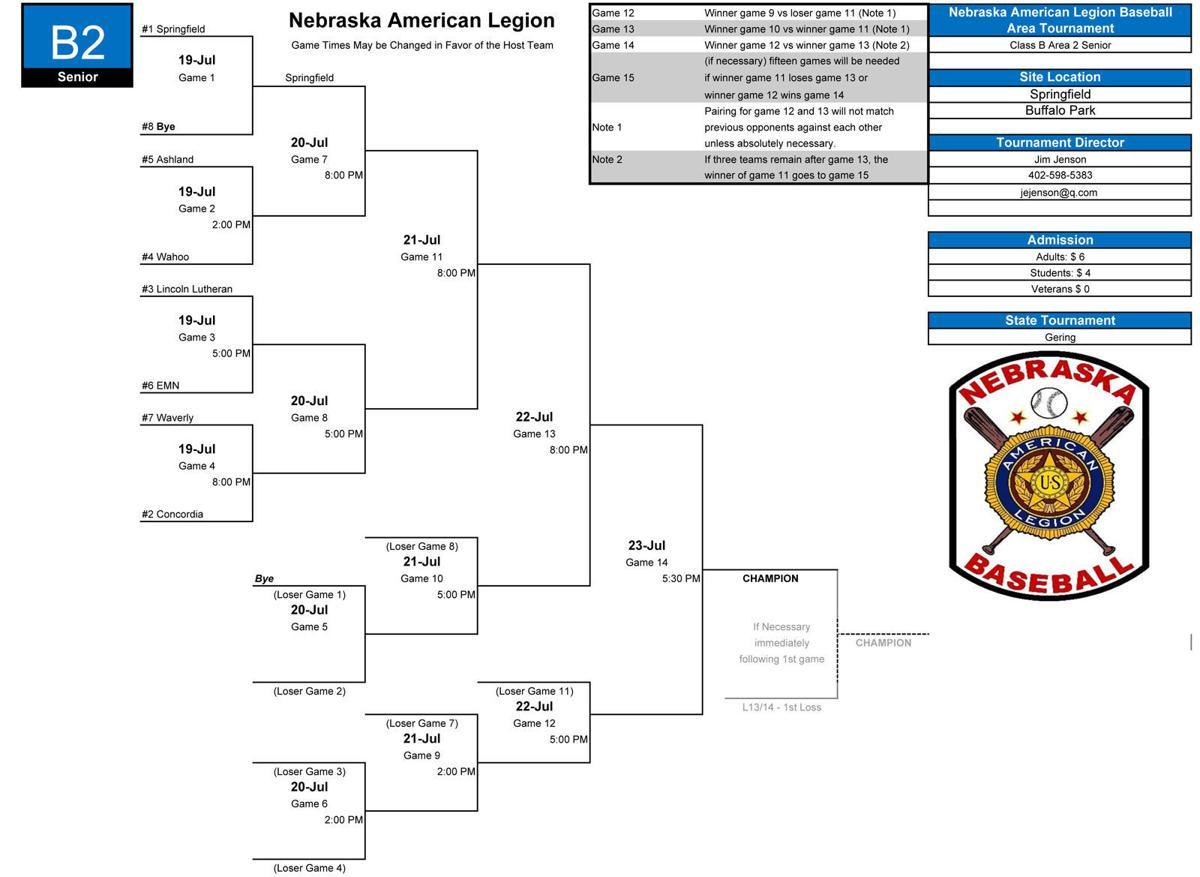 2019 Area B2 Senior Legion Tournament Brackets