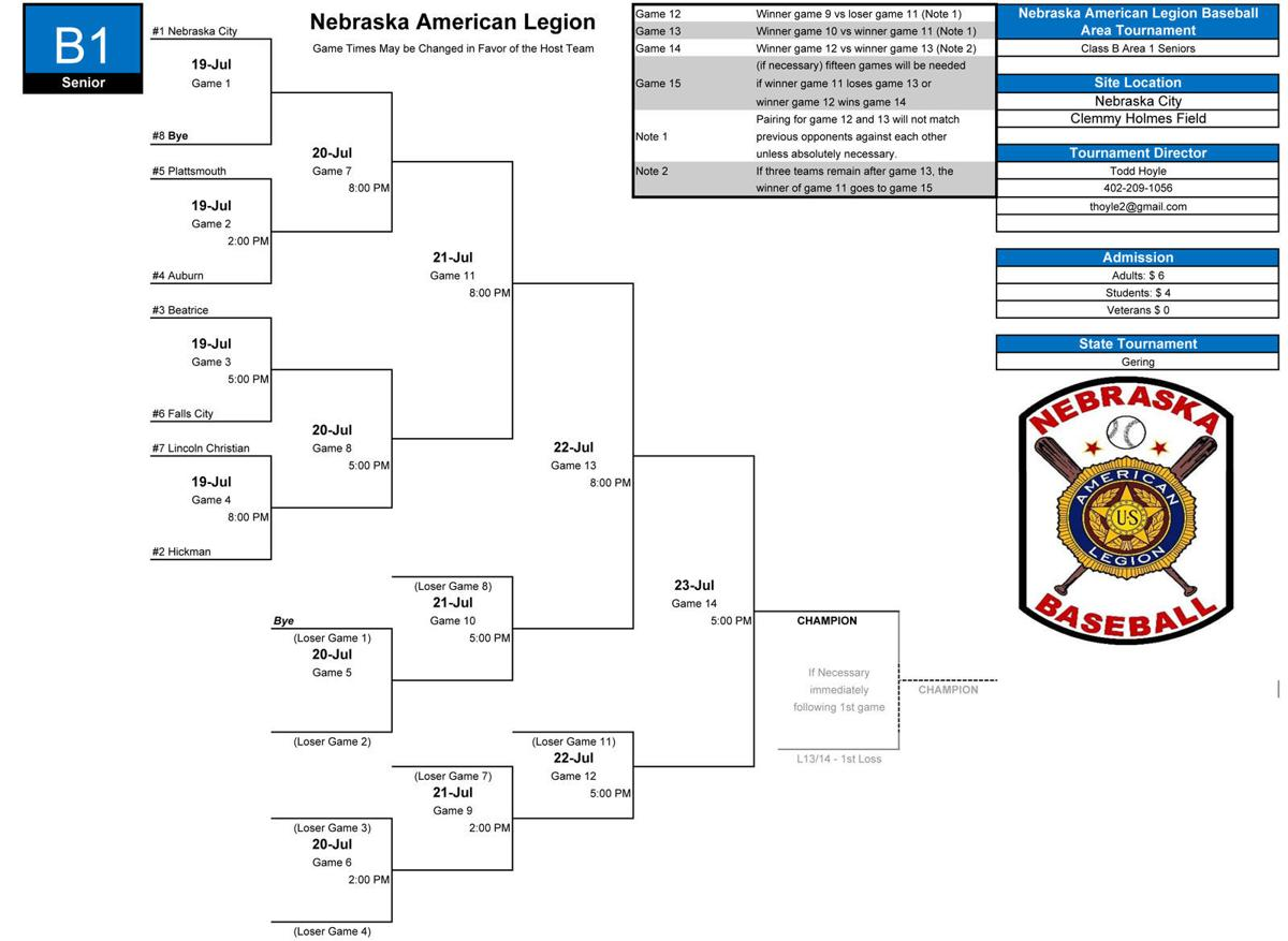 2019 Area B1 Senior Legion Tournament Brackets