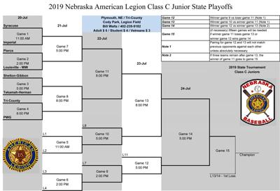 2019 Class C Junior Legion State Tournament Bracket