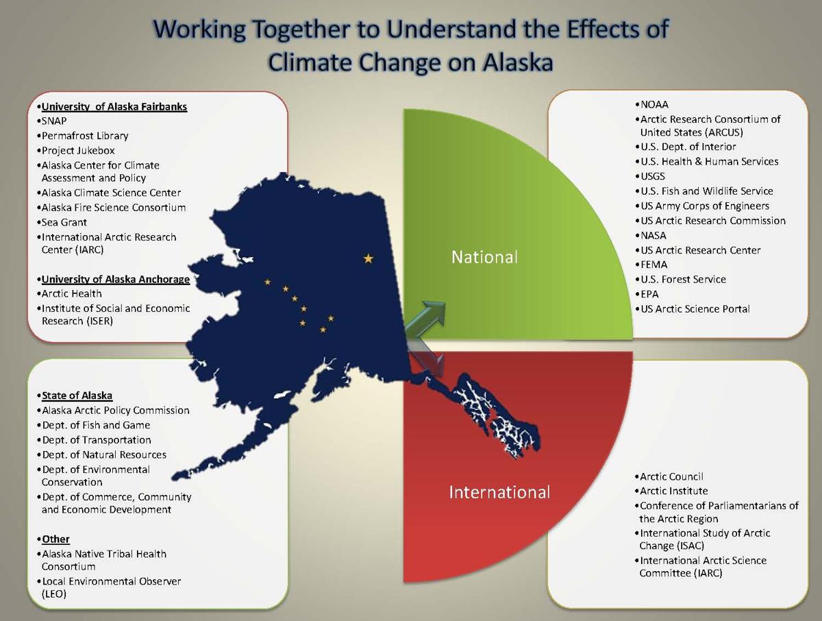 Alaska state report identifies adverse health impacts of
