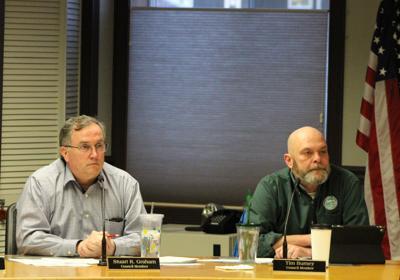 Wasilla City Council