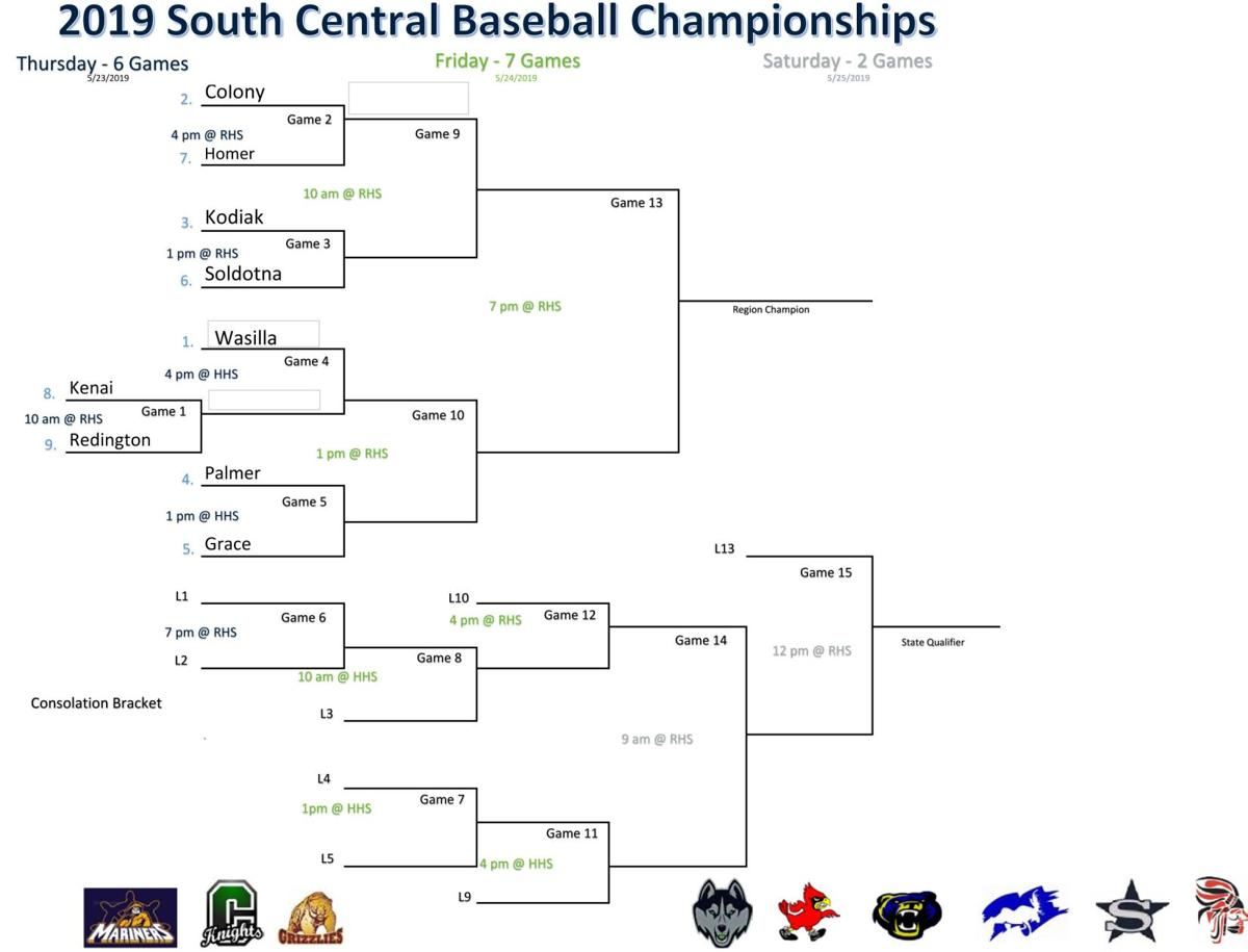 Southcentral Conference