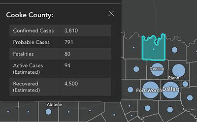 Cooke County COVID-19 numbers