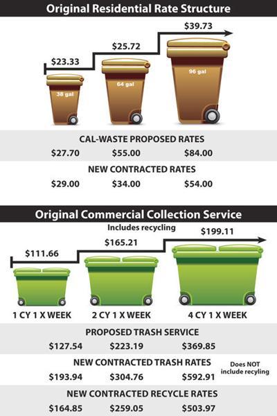 Trash Rate.indd