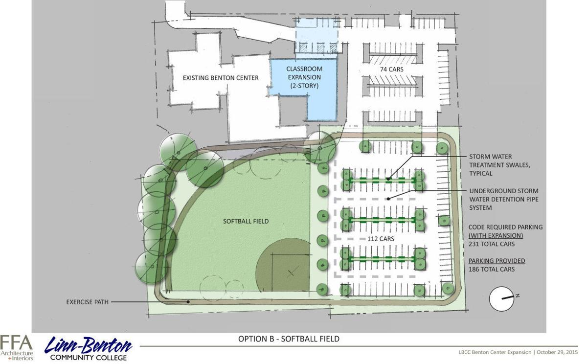 Linn Benton Community College Campus Map.Neighbors Up In Arms Again Over Washington Park Local