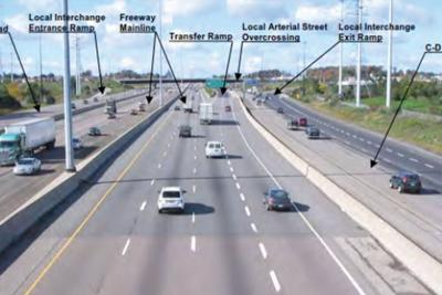 highway in the vicinity of Toronto, Ontario, Canada.