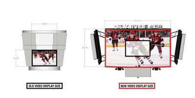 New Gila River Arena screens