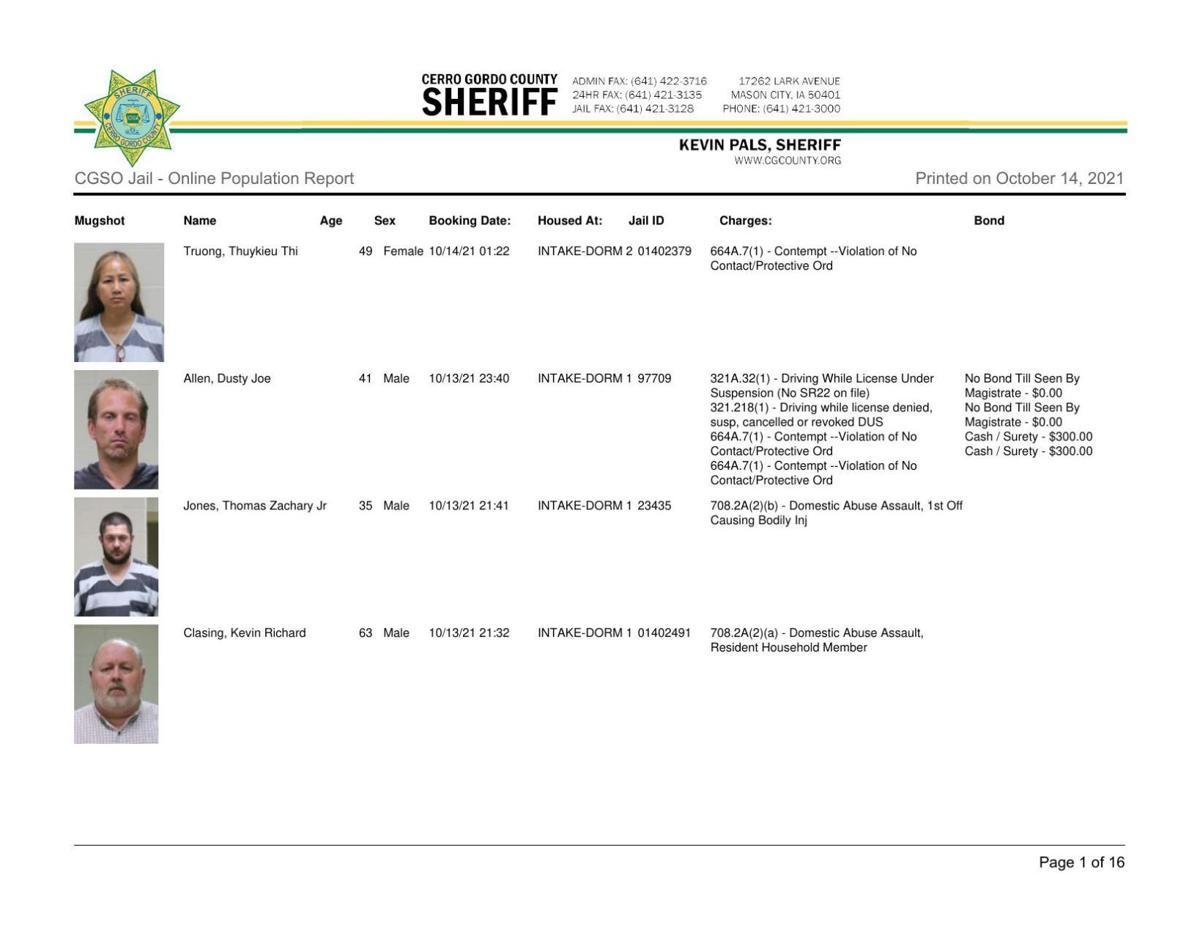 Cerro Gordo County Jail log 10-14