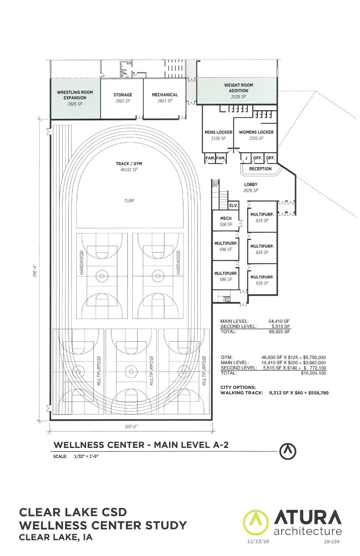 Clear Lake CSD Wellness Center Study