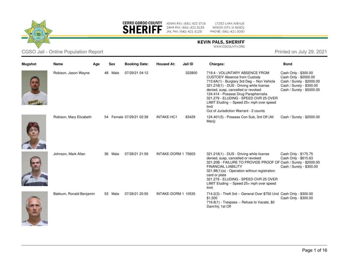 7-29 Cerro Gordo County jail inmates