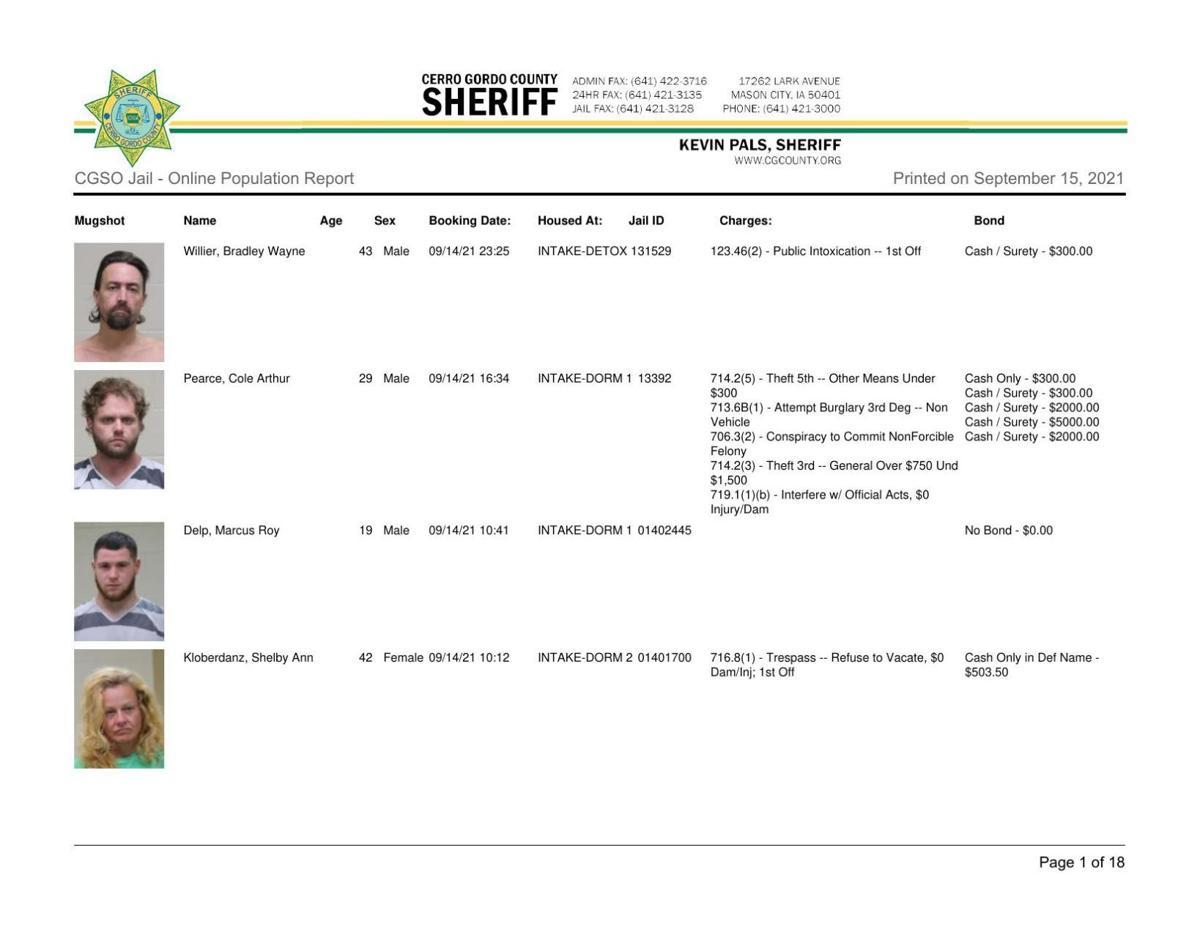 9-15 Cerro Gordo County jail inmates