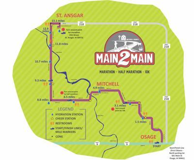 Main to Main map
