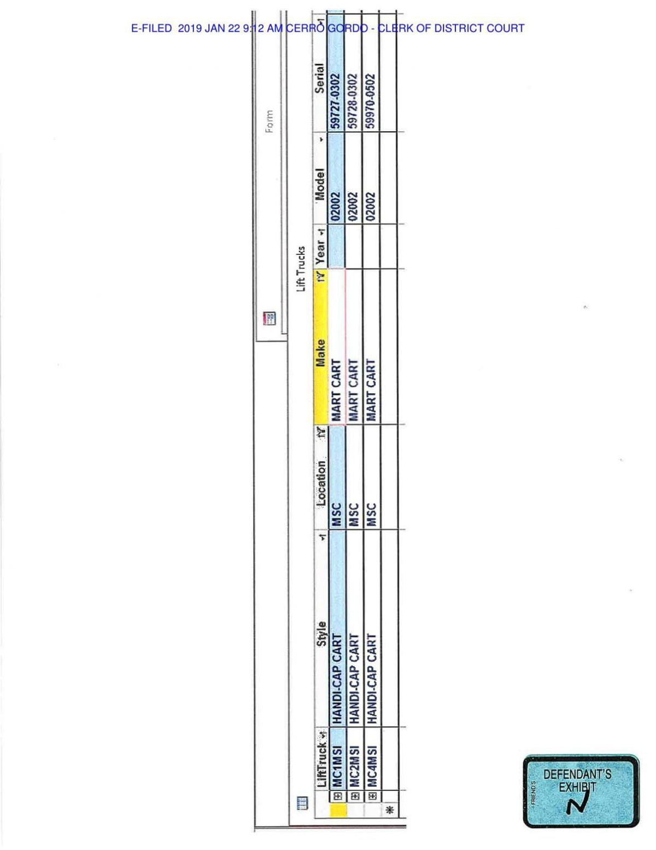 Exhibit N Mart Cart Inventory for Mason City.pdf