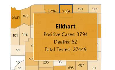 Elkhart County Stage 4