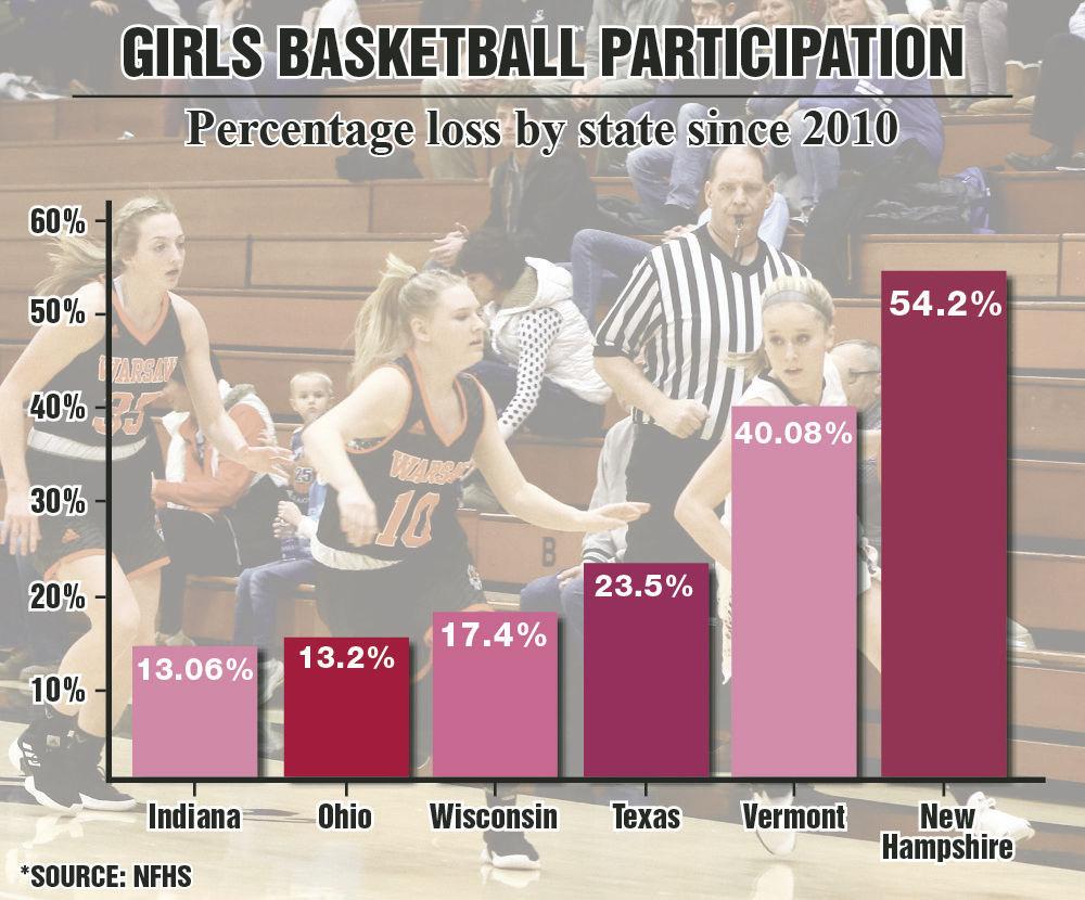 Basketball Graph Girls 2.jpg