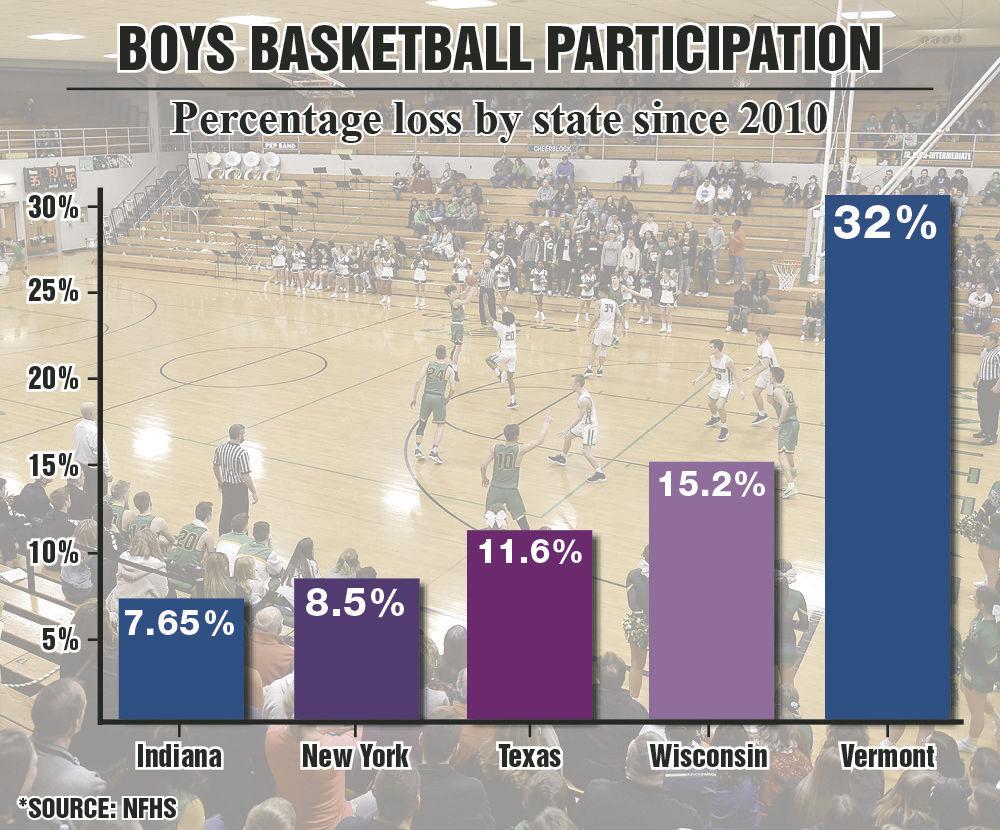 Basketball Graph Boys 2.jpg