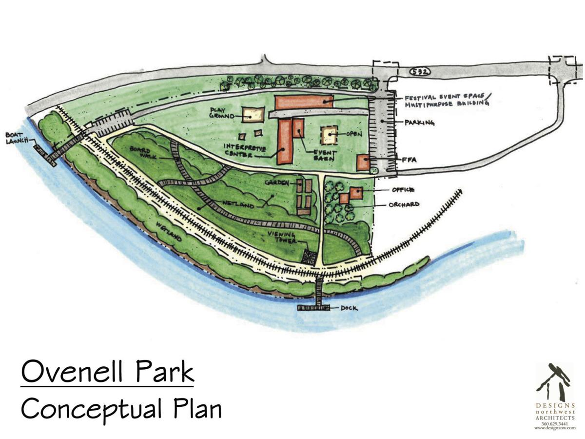 Ovenell Park