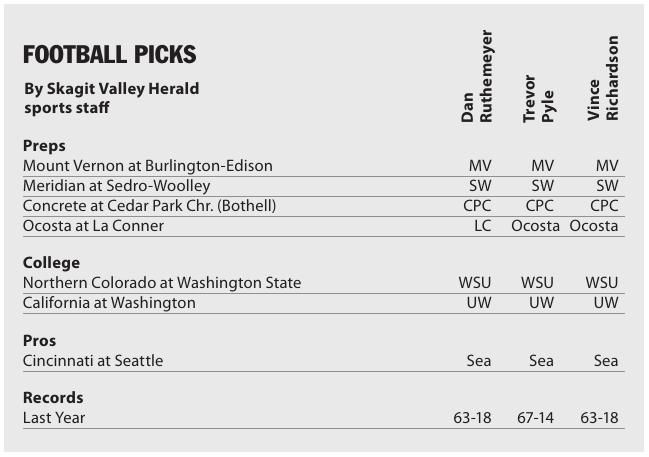 Week 1 Football Picks