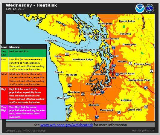 High temperatures this week bring heat risk