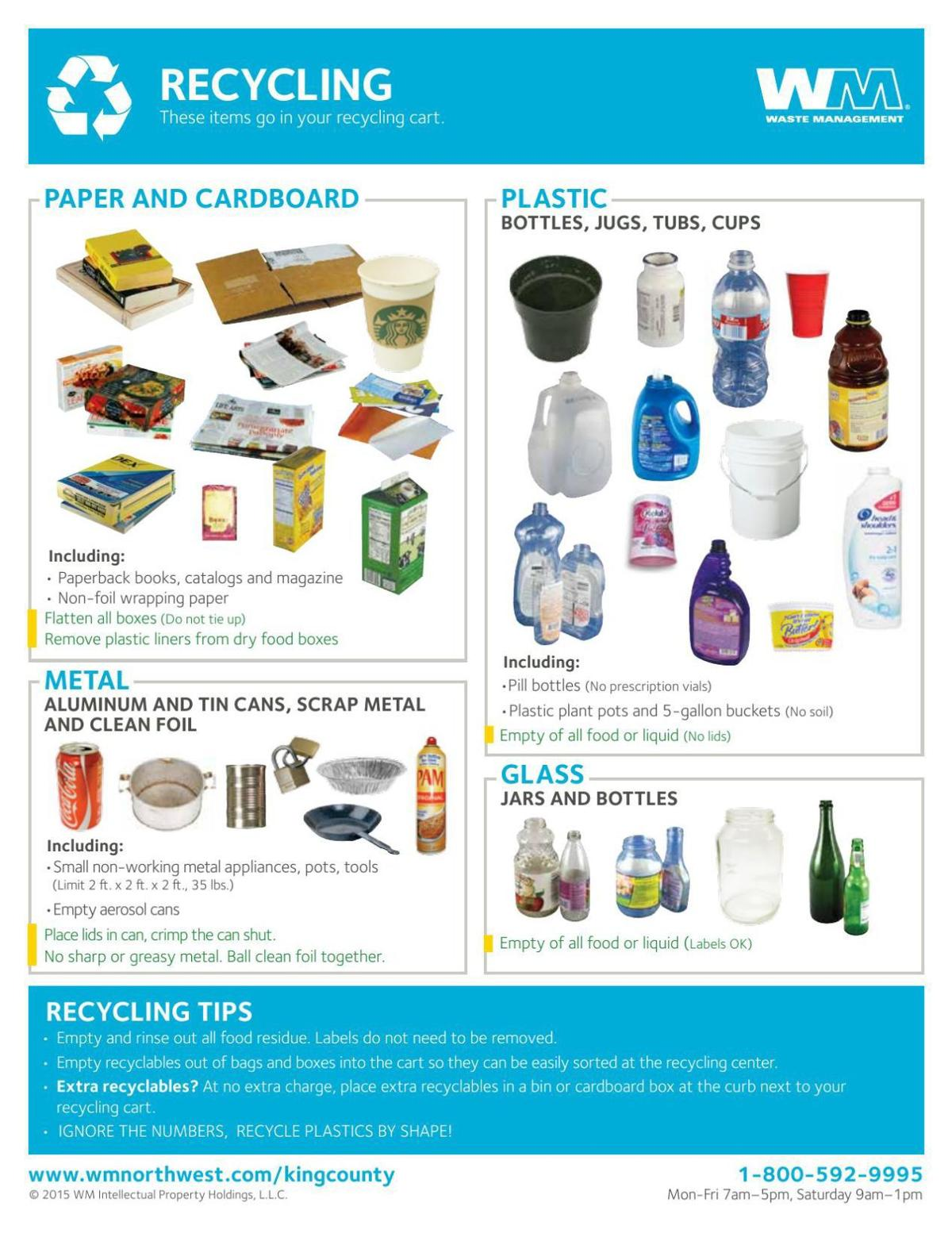 Waste Management recycling fact-sheet