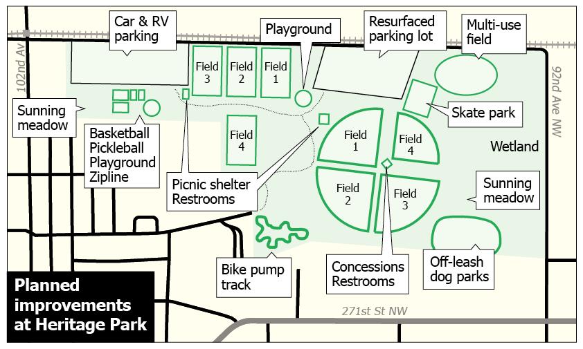 Heritage Park improvements