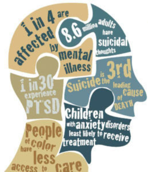 Raising Awareness During National Suicide Prevention And Month