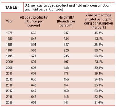 milk chart  2020-10-23 at 6.28.49 AM.jpg