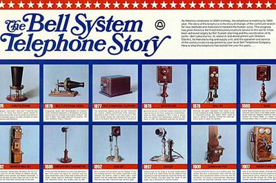 Remember When: Telephones