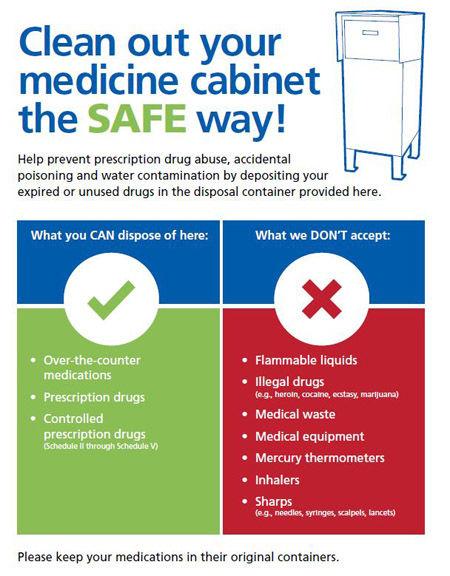 6-2 Drug Take-Back Boxes available at IU Health Blackford and Jay hospitals..jpg