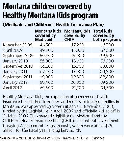 Healthy Montana Kids