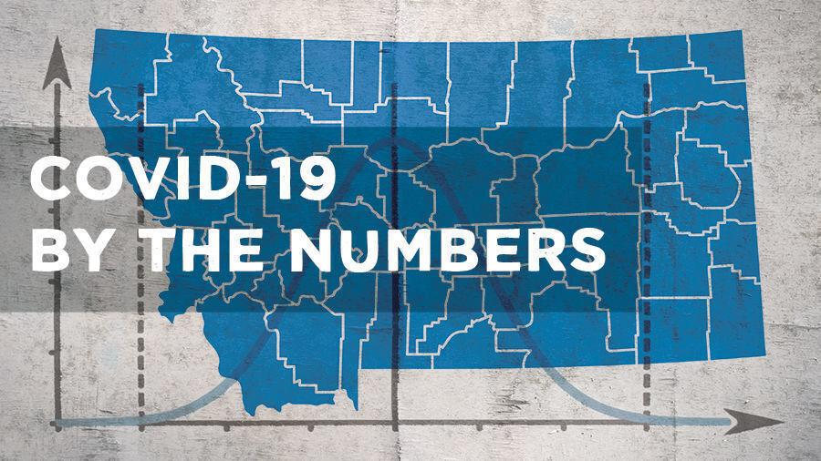 Montana reports 82 new COVID-19 cases, 1,484 active