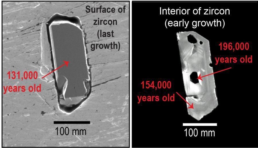 Zircon aging