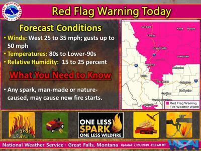 Red Flag Warning 7-24