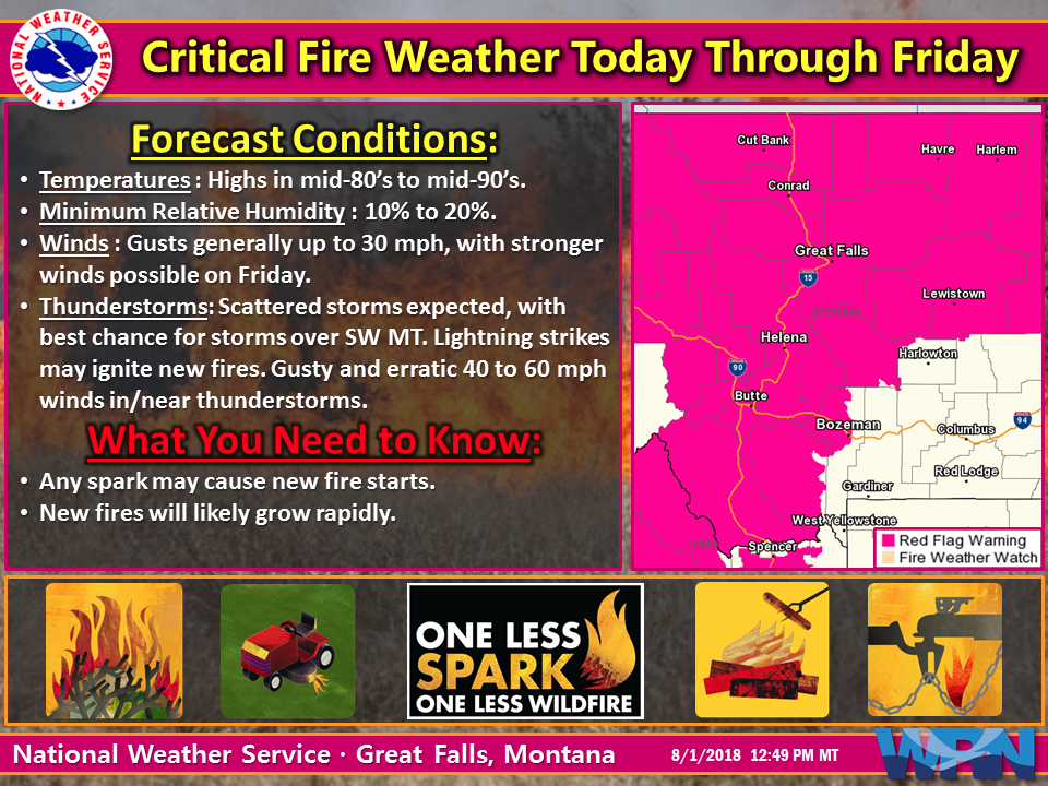 Weather service issues red flag warning for Helena area