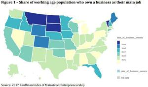 Report: Montana ranks 9th in US for new business survival rate
