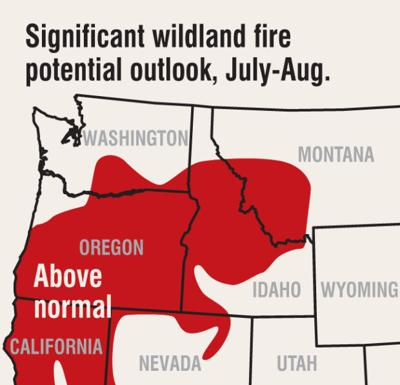 The coming wildfire season looks tough for most of the western United States