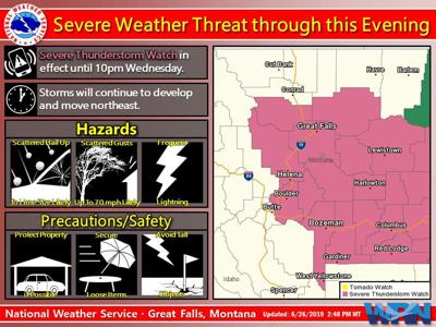 Severe weather graphic