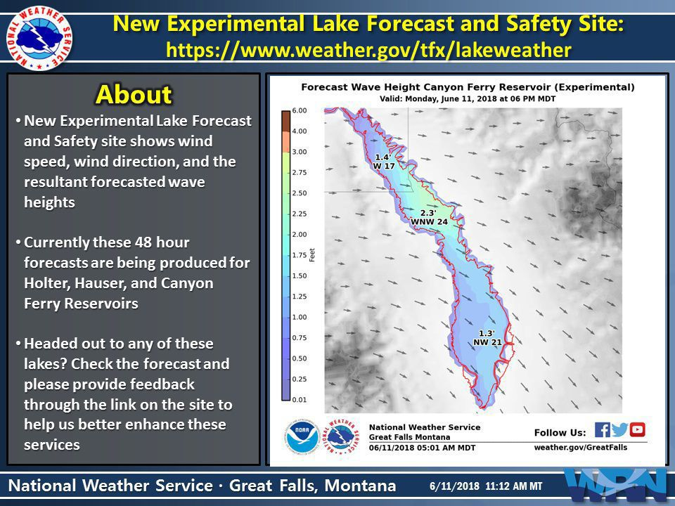 Helena reservoir forecasts